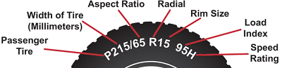 New Tires - Best Place to Buy Tires | AutoRepairConnect.com